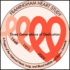 Framingham Heart Study Logo